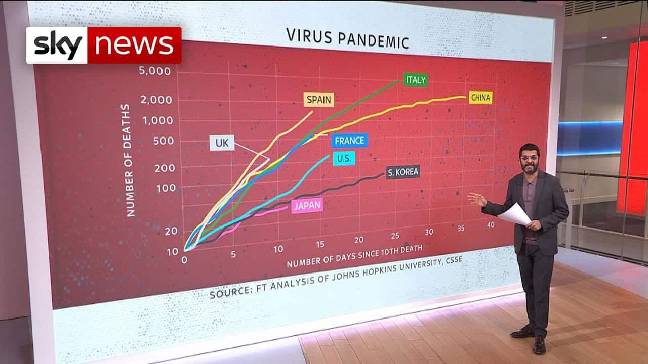 coronavirus-uk-deaths-rise-faster-than-italy-and-china-at-same-stage-of-outbreak
