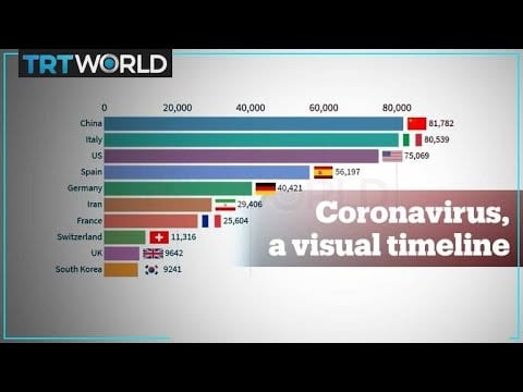 coronavirus-a-visual-timeline-until-march-26th-2000-gmt