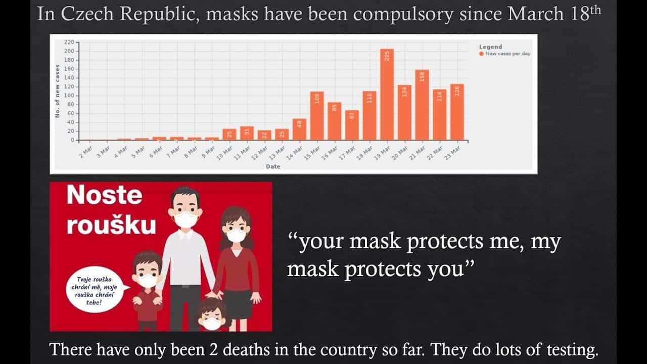 we-need-masks4all