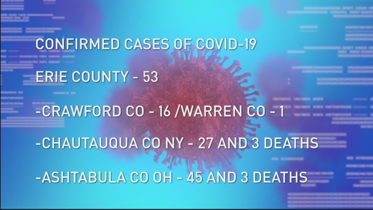 live-replay-erie-county-covid-19-update-4-17
